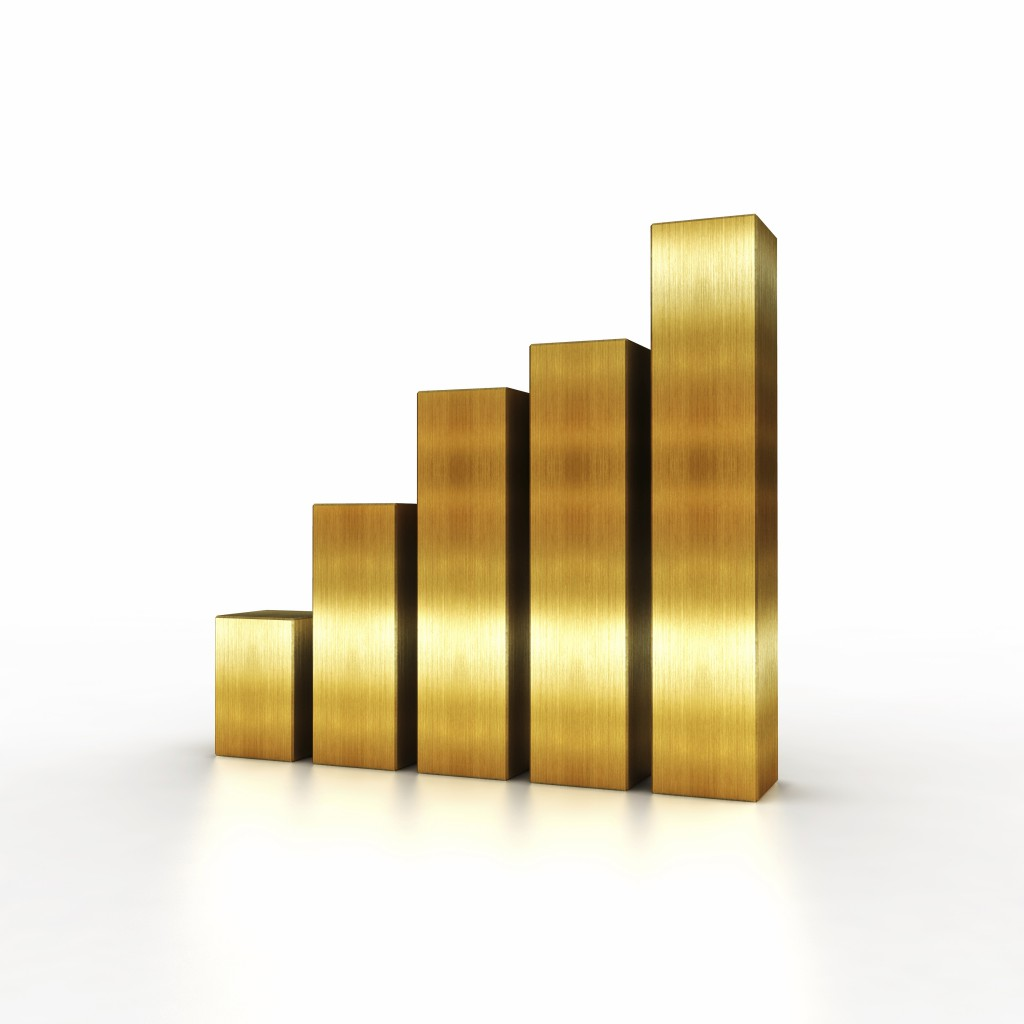 raising gold chart